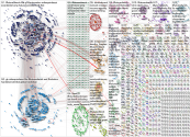 futureofwork Twitter NodeXL SNA Map and Report for Monday, 20 January 2020 at 16:05 UTC