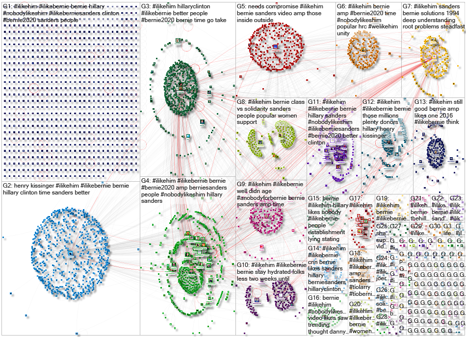 #ILikeHim Twitter NodeXL SNA Map and Report for Wednesday, 22 January 2020 at 02:46 UTC
