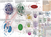 #GOPCoverup Twitter NodeXL SNA Map and Report for Wednesday, 22 January 2020 at 02:48 UTC