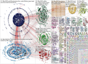 #fitur2020 Twitter NodeXL SNA Map and Report for Wednesday, 22 January 2020 at 18:58 UTC