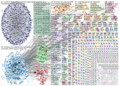 #smartcity Twitter NodeXL SNA Map and Report for lauantai, 25 tammikuuta 2020 at 09.49 UTC