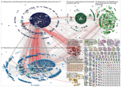 FridaysForFuture Twitter NodeXL SNA Map and Report for Saturday, 25 January 2020 at 13:41 UTC