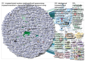 """@RonBrownstein"" Twitter NodeXL SNA Map and Report for Sunday, 26 January 2020 at 19:01 UTC"
