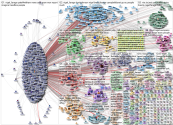 Nigel_Farage Twitter NodeXL SNA Map and Report for Wednesday, 29 January 2020 at 14:44 UTC
