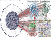 matteosalvinimi Twitter NodeXL SNA Map and Report for Wednesday, 29 January 2020 at 14:24 UTC