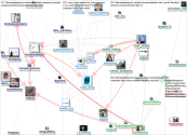 smartdatasprint Twitter NodeXL SNA Map and Report for Wednesday, 29 January 2020 at 20:17 UTC