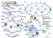 StatMaven Twitter NodeXL SNA Map and Report for Thursday, 30 January 2020 at 21:41 UTC