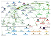 AdamRead74 Twitter NodeXL SNA Map and Report for Friday, 14 February 2020 at 21:03 UTC