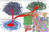 #sardine Twitter NodeXL SNA Map and Report for sunnuntai, 16 helmikuuta 2020 at 17.52 UTC