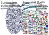 """@YouGov"" Twitter NodeXL SNA Map and Report for Tuesday, 18 February 2020 at 21:04 UTC"