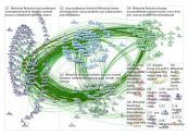 lthechat Twitter NodeXL SNA Map and Report for Thursday, 20 February 2020 at 19:11 UTC