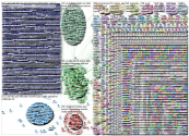 Juul Twitter NodeXL SNA Map and Report for Friday, 21 February 2020 at 05:44 UTC