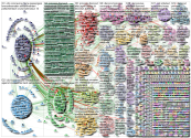 Diamond Princess Twitter NodeXL SNA Map and Report for Friday, 21 February 2020 at 05:39 UTC