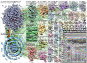 Warren Twitter NodeXL SNA Map and Report for Friday, 21 February 2020 at 05:39 UTC