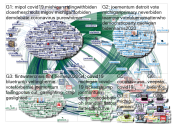 """@gretchenwhitmer"" Twitter NodeXL SNA Map and Report for Tuesday, 17 March 2020 at 21:36 UTC"