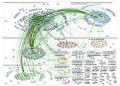 LTHEchat Twitter NodeXL SNA Map and Report for Wednesday, 18 March 2020 at 18:32 UTC