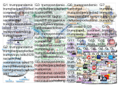 """#TrumpPandemic"" Twitter NodeXL SNA Map and Report for Wednesday, 18 March 2020 at 19:21 UTC"