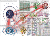 #WirVsVirusHack Twitter NodeXL SNA Map and Report for Monday, 23 March 2020 at 15:06 UTC