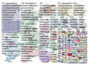"""#WhereIsFauci"" Twitter NodeXL SNA Map and Report for Tuesday, 24 March 2020 at 02:34 UTC"