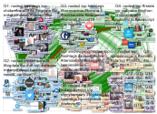 NodeXL Twitter NodeXL SNA Map and Report for Tuesday, 24 March 2020 at 21:59 UTC
