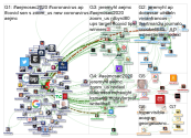 jeremyhl Twitter NodeXL SNA Map and Report for Wednesday, 25 March 2020 at 01:33 UTC