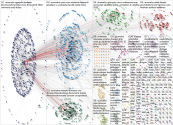 unomaha Twitter NodeXL SNA Map and Report for Wednesday, 25 March 2020 at 01:55 UTC