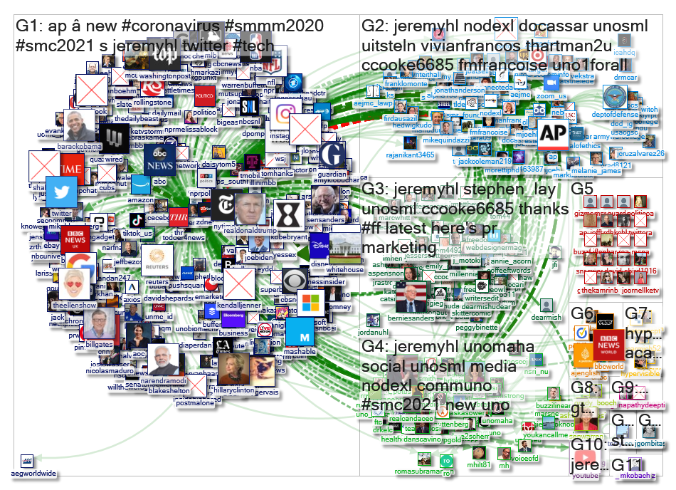 jeremyhl Twitter NodeXL SNA Map and Report for Wednesday, 25 March 2020 at 23:50 UTC