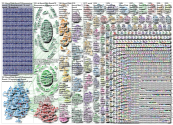 (#COVIDー19 OR #Covid_19 OR #COVID-19 OR #COVID19) #COVID19UK Twitter NodeXL SNA Map and Report for T