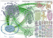 #ACC20 OR #ACC2020 OR #WCCardio Twitter NodeXL SNA Map and Report for Sunday, 29 March 2020 at 09:47