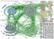 #ACC20 OR #WCCardio OR #ACC2020 Twitter NodeXL SNA Map and Report for Monday, 30 March 2020 at 06:40