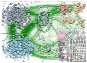#ACC20 OR #WCCardio OR #ACC2020 Twitter NodeXL SNA Map and Report for Wednesday, 01 April 2020 at 06