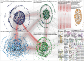 #Think2020 Twitter NodeXL SNA Map and Report for Thursday, 07 May 2020 at 16:05 UTC