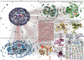 #rpREMOTE Twitter NodeXL SNA Map and Report for Friday, 08 May 2020 at 07:22 UTC