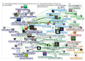 #MergedFutures2020 Twitter NodeXL SNA Map and Report for Friday, 08 May 2020 at 14:20 UTC