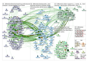#LTHEChat Twitter NodeXL SNA Map - 8 1/2 days in LTHEChat
