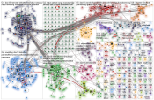 skog OR natur OR havbruk OR gruv OR fiske lang:no Twitter NodeXL SNA Map and Report for perjantai, 0