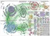 #CardioTwitter Twitter NodeXL SNA Map and Report for Monday, 11 May 2020 at 11:27 UTC