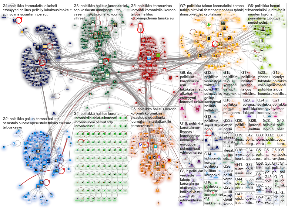 #politiikka Twitter NodeXL SNA Map and Report for torstai, 14 toukokuuta 2020 at 15.02 UTC