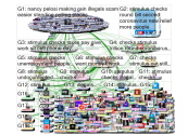 stimulus checks Twitter NodeXL SNA Map and Report for Thursday, 14 May 2020 at 12:05 UTC