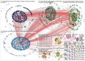 Drosten (Bild OR Reichelt OR jreichelt) Twitter NodeXL SNA Map and Report for Monday, 25 May 2020 at