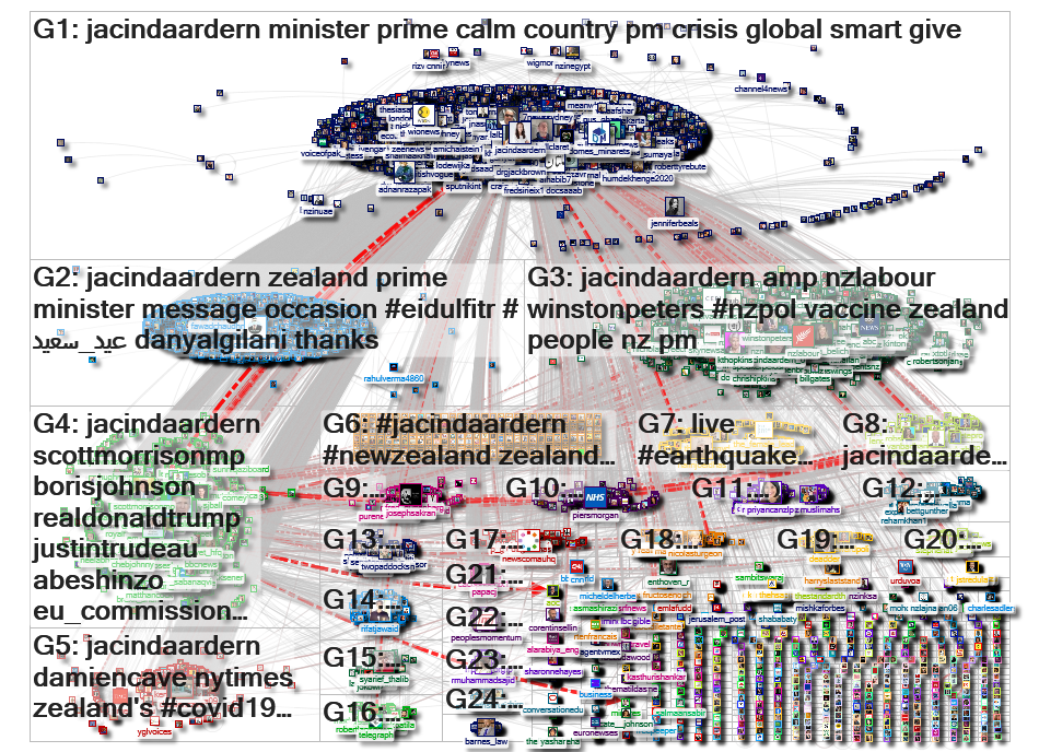 jacindaardern Twitter NodeXL SNA Map and Report for Tuesday, 26 May 2020 at 02:31 UTC