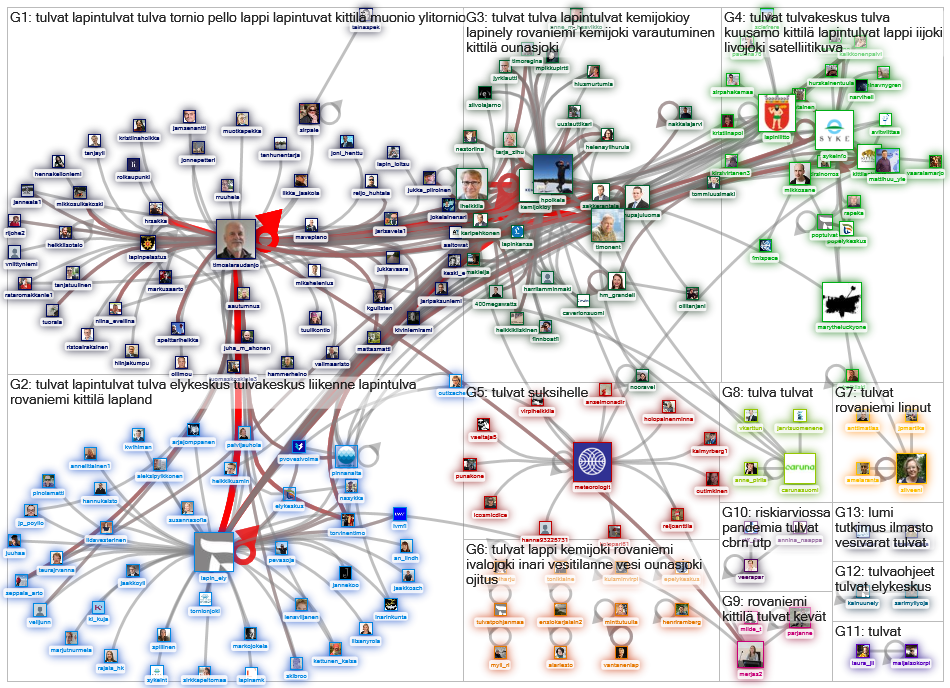 #tulvat Twitter NodeXL SNA Map and Report for torstai, 28 toukokuuta 2020 at 16.56 UTC