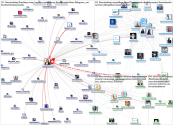 #SEOHashtag Twitter NodeXL SNA Map and Report for Saturday, 30 May 2020 at 15:52 UTC