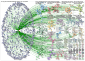 NodeXL Twitter bmj_latest - extended import Sunday, 21 June 2020 at 07:59 UTC