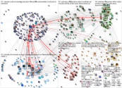 #EdchatEU Twitter NodeXL SNA Map and Report for Monday, 22 June 2020 at 13:22 UTC