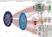 mcuban Twitter NodeXL SNA Map and Report for Thursday, 25 June 2020 at 21:09 UTC