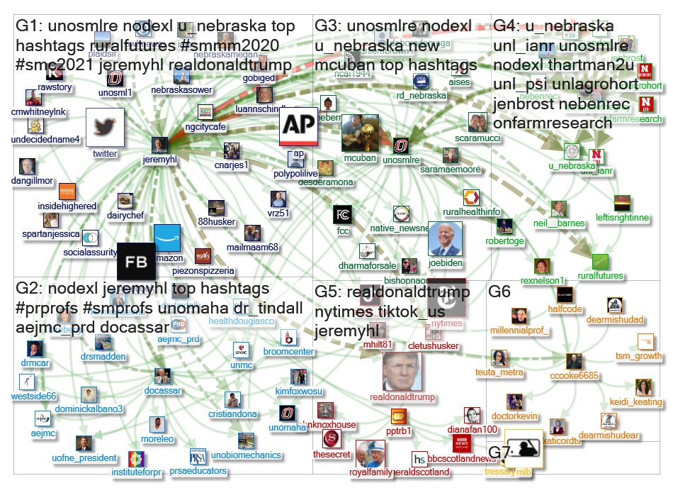 @jeremyhl Twitter NodeXL SNA Map and Report for Friday, 26 June 2020 at 20:27 UTC
