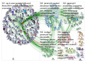 jeremyhl Twitter NodeXL SNA Map and Report for Friday, 26 June 2020 at 20:47 UTC