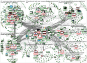 NodeXL Video Search Network 50 1 0 50 date 2020-06-29