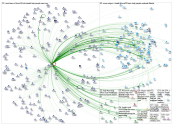 NodeXL Twitter cdcgov - tweet ID import to remap network Thursday, 02 July 2020 at 20:10 UTC